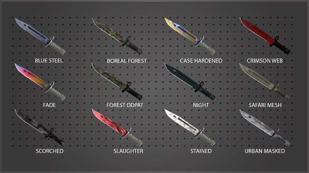 The true cost of Counter-Strike skins gambling